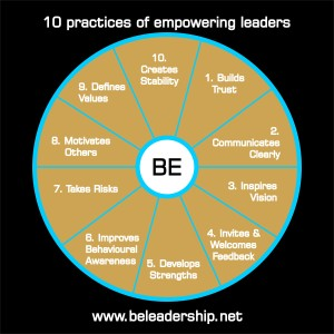 10_leadership