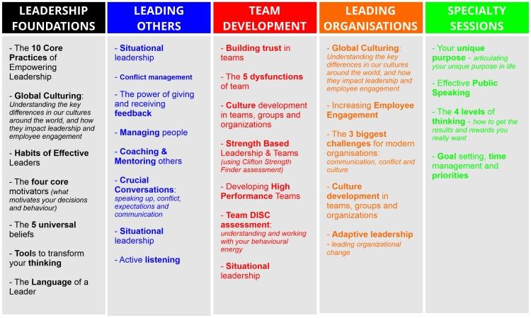 Workshops_training_topics